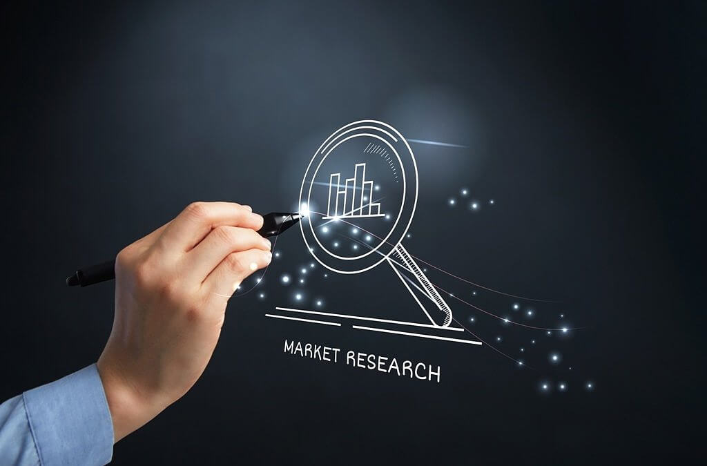 Marketing - How To Find Your Niche