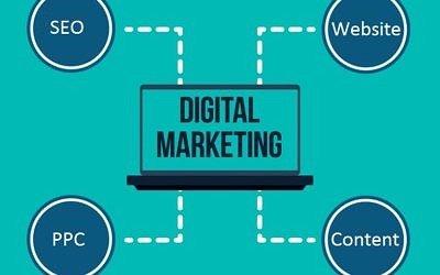 Digital Marketing Basics for People New to America