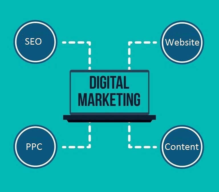 Digital Marketing Basics for People New to America
