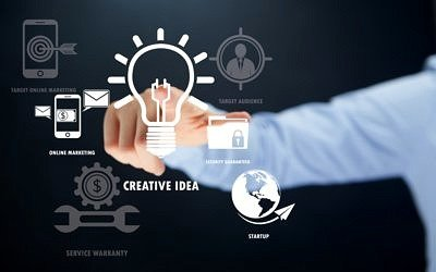 Marketing Ideas – Do You Believe In Your Business?